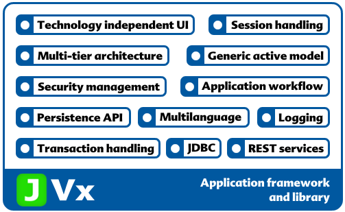 JVx' features