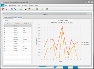 Line chart with JavaFX