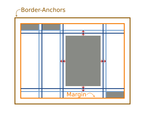 FormLayout with four added components, one stretched.